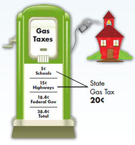 gas tax graphic